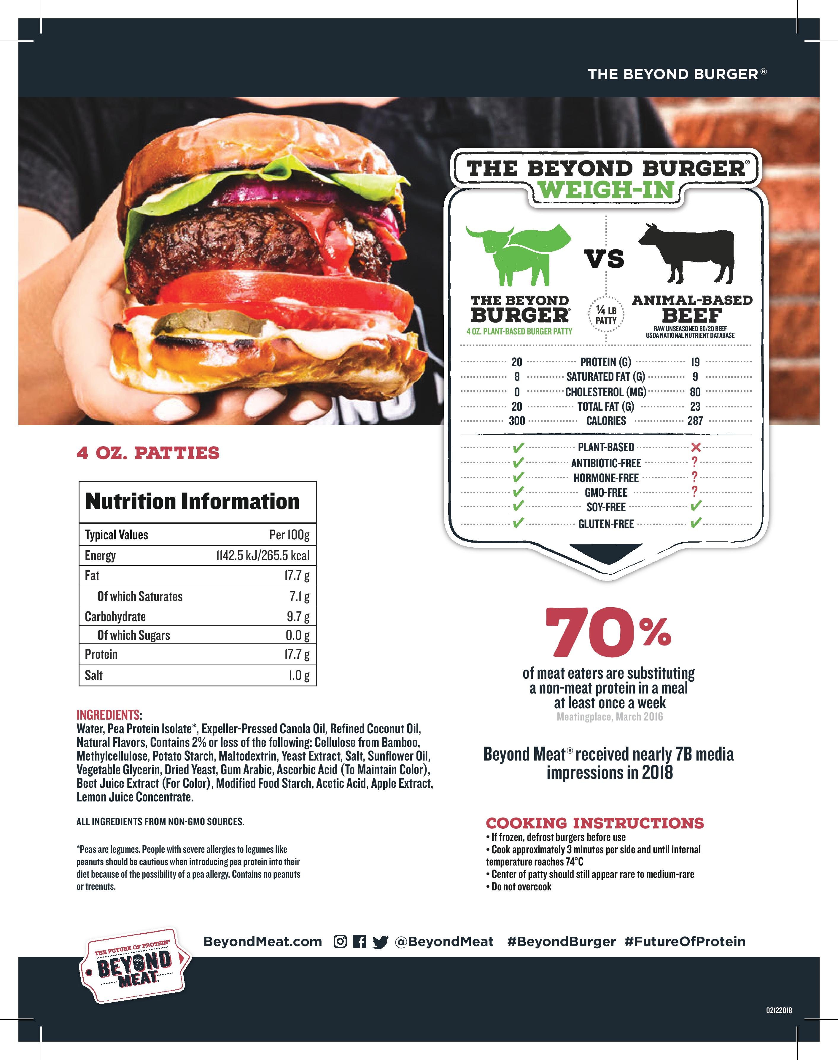 SIAL BeyondBurger Sell Sheet 2 page 002